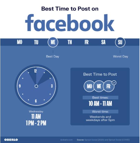 2021 rampup agence web reseaux sociaux facebook