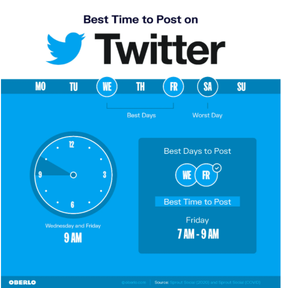 2021 rampup agence web reseaux sociaux twitter
