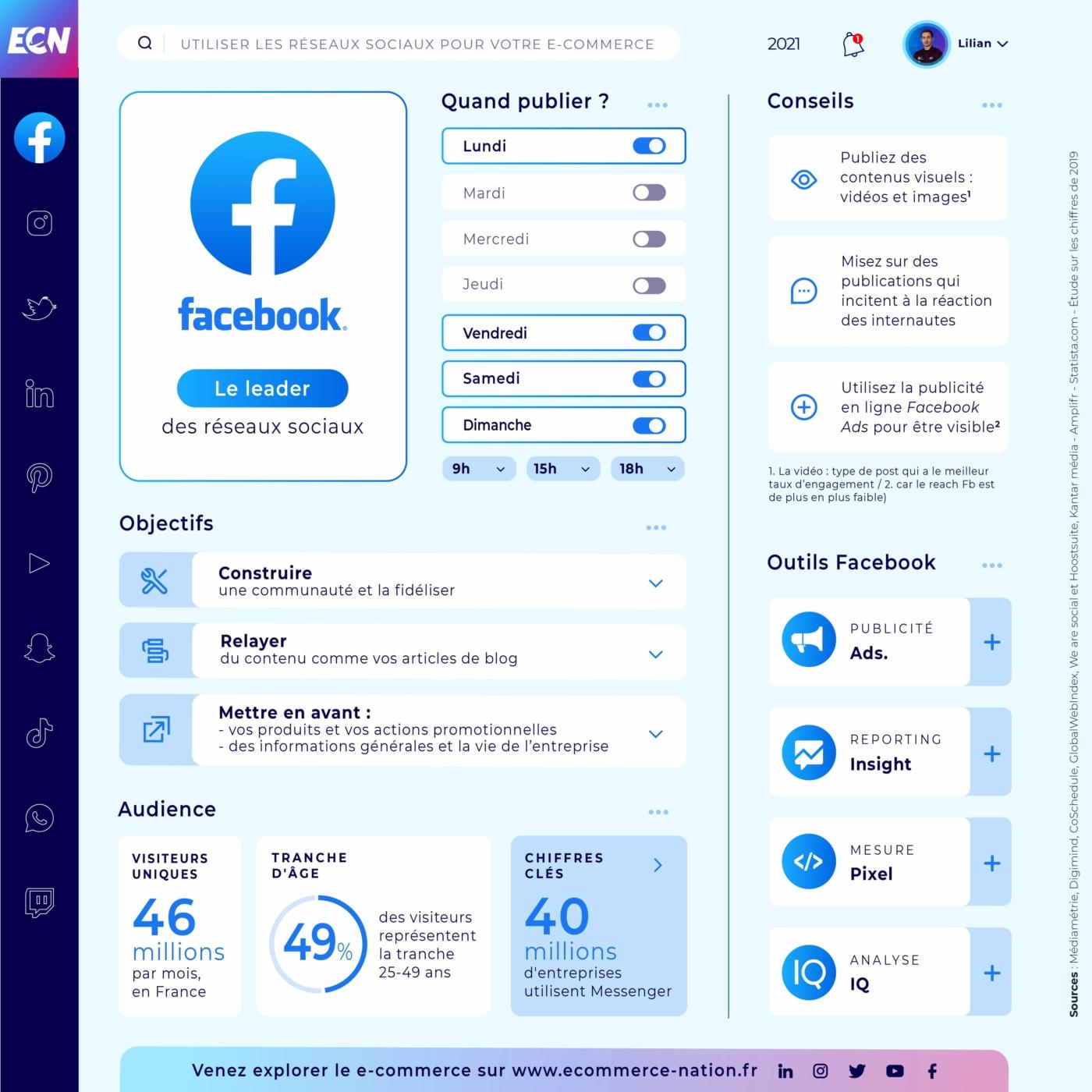 RampUP utiliser les reseaux-sociaux-pour vendre Facebook 2021