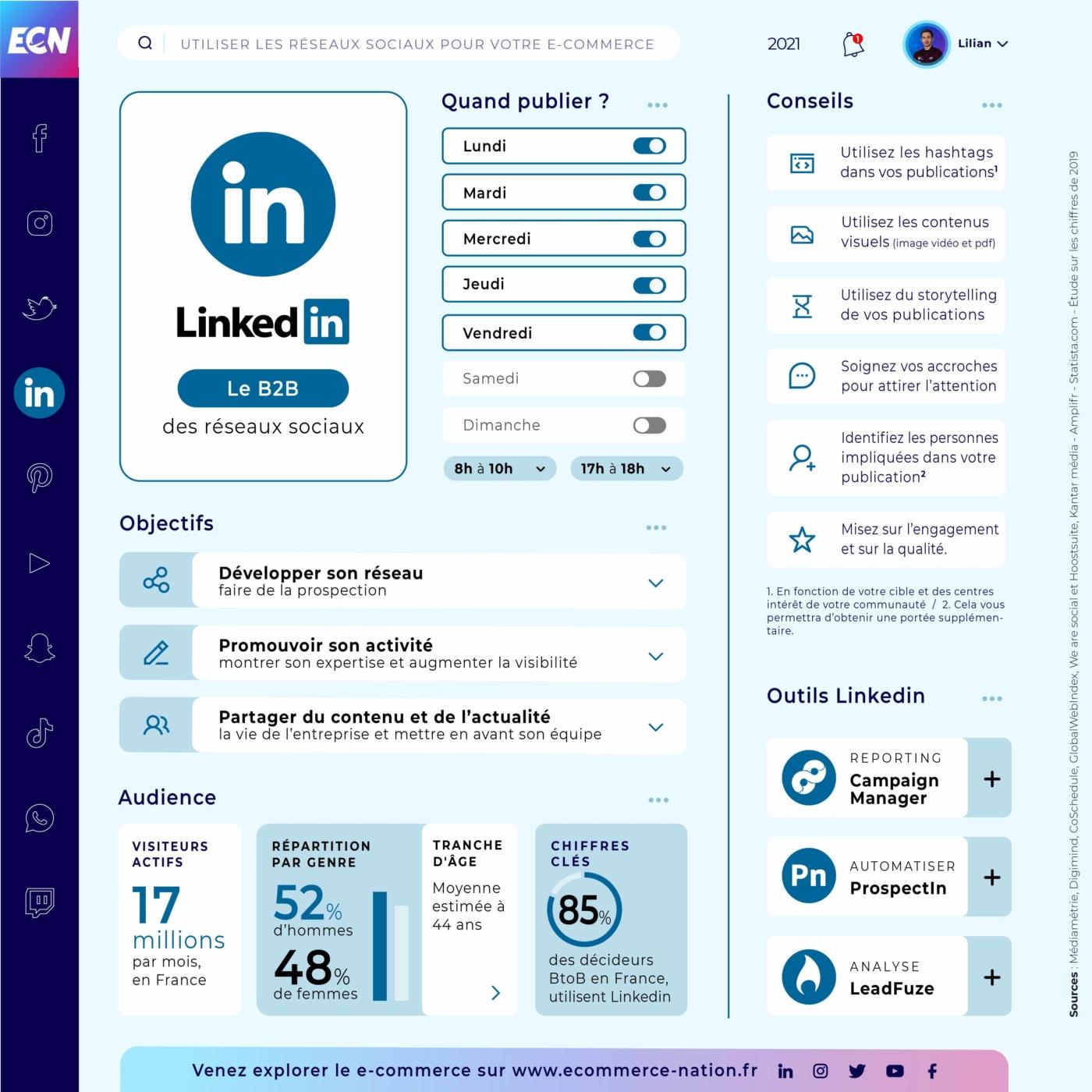 RampUP utiliser les reseaux-sociaux-pour vendre LInkedin 2021